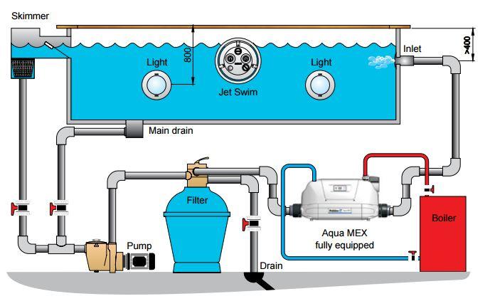 Aqua mex pahlen incoloy warmtewisselaar pahlen for Warmtewisselaar zwembad